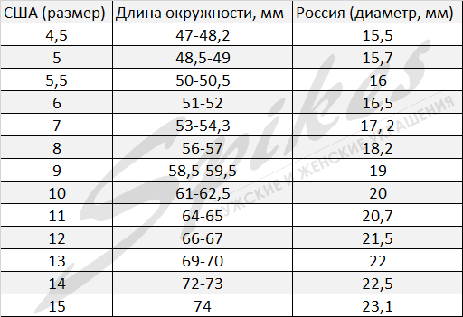 Size table Spikes Russia2.png