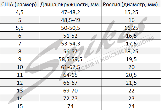 Size table Spikes Russia 27.04.2018.png